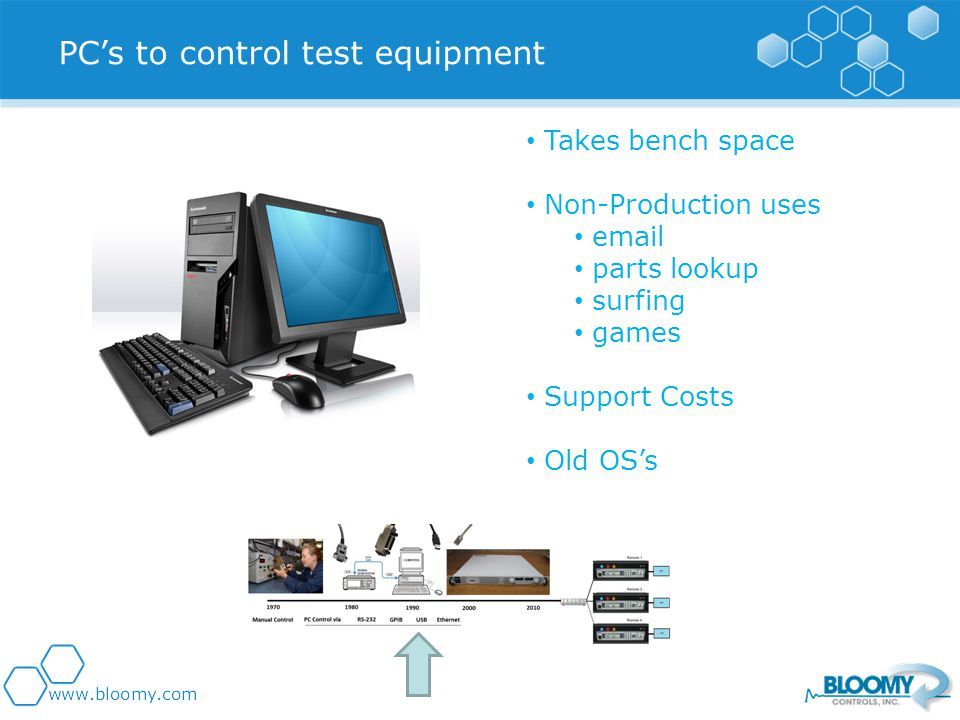 Takes bench space Non-Production uses email parts lookup surfing games Support Costs Old OSs PCs to control test equipment