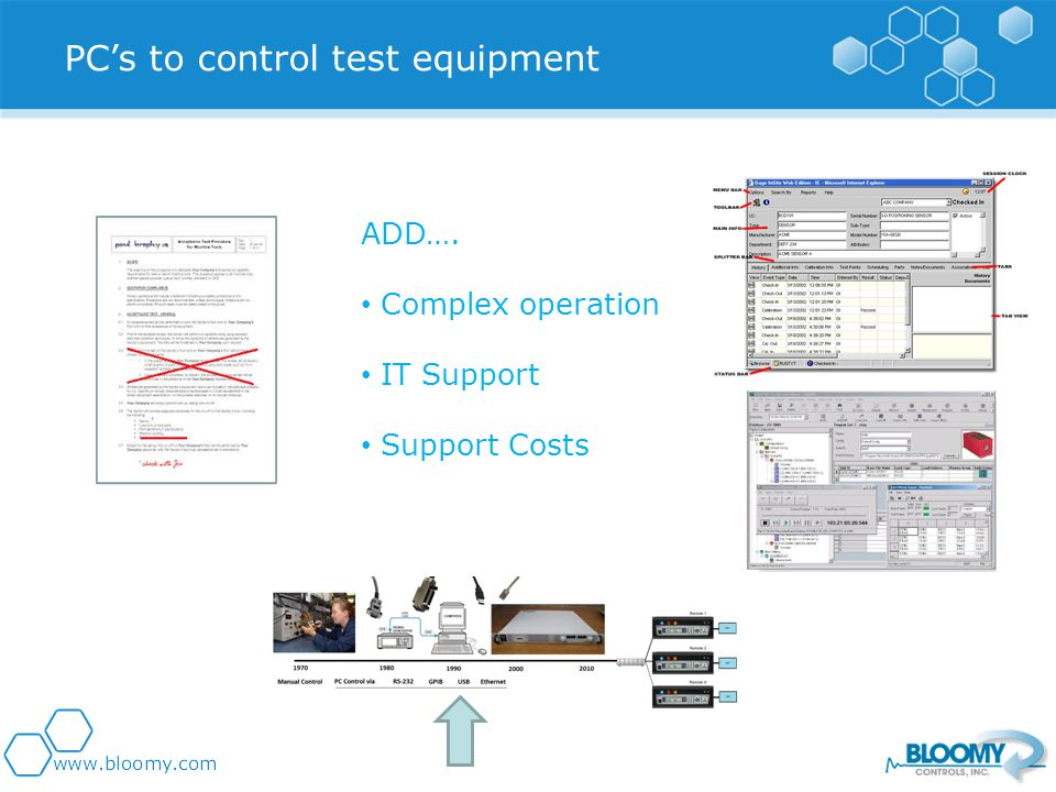 ADD…. Complex operation IT Support Support Costs PCs to control test equipment