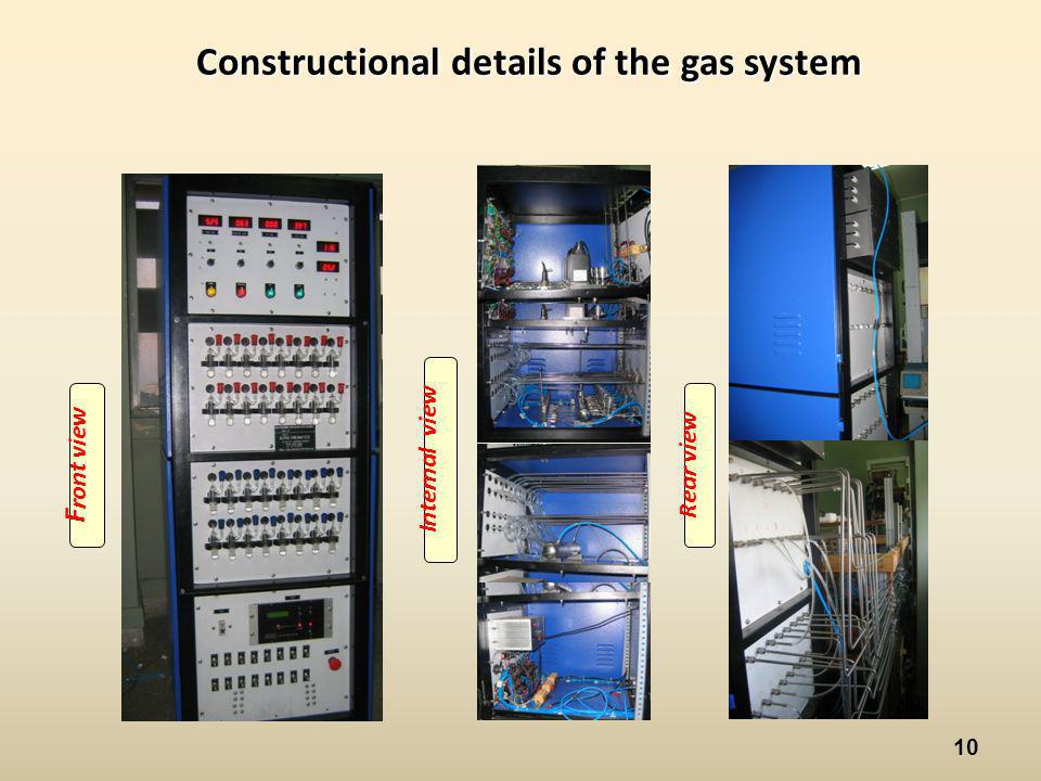 Constructional details of the gas system 10 F ront view Internal view Rear view