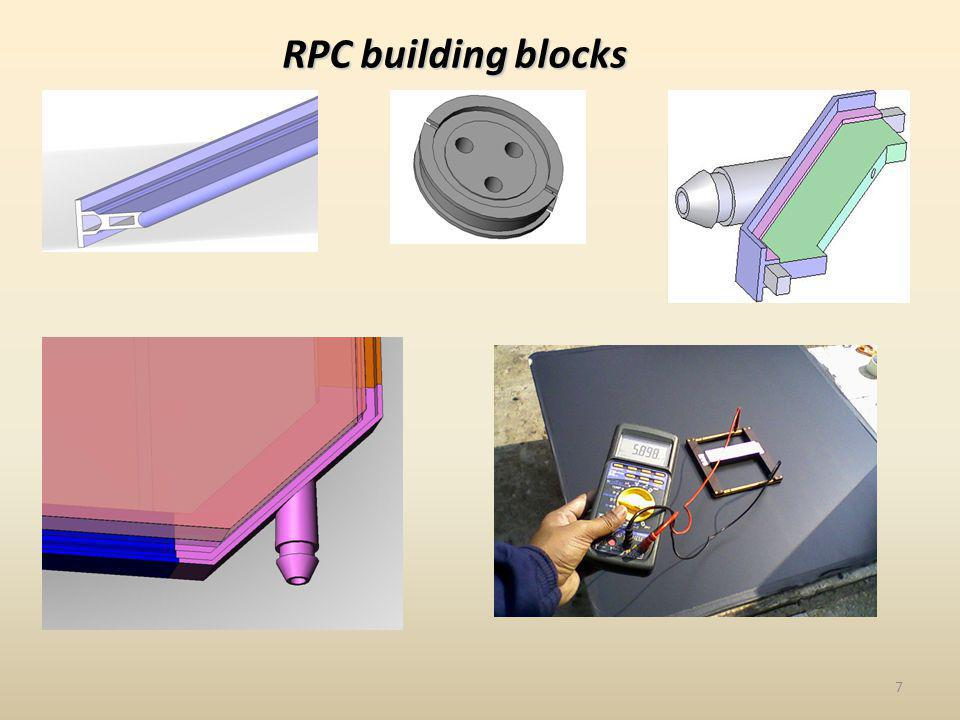 7 RPC building blocks