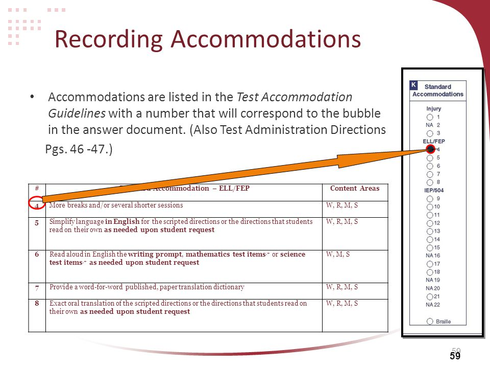 59 Recording Accommodations Accommodations are listed in the Test Accommodation Guidelines with a number that will correspond to the bubble in the answer document.