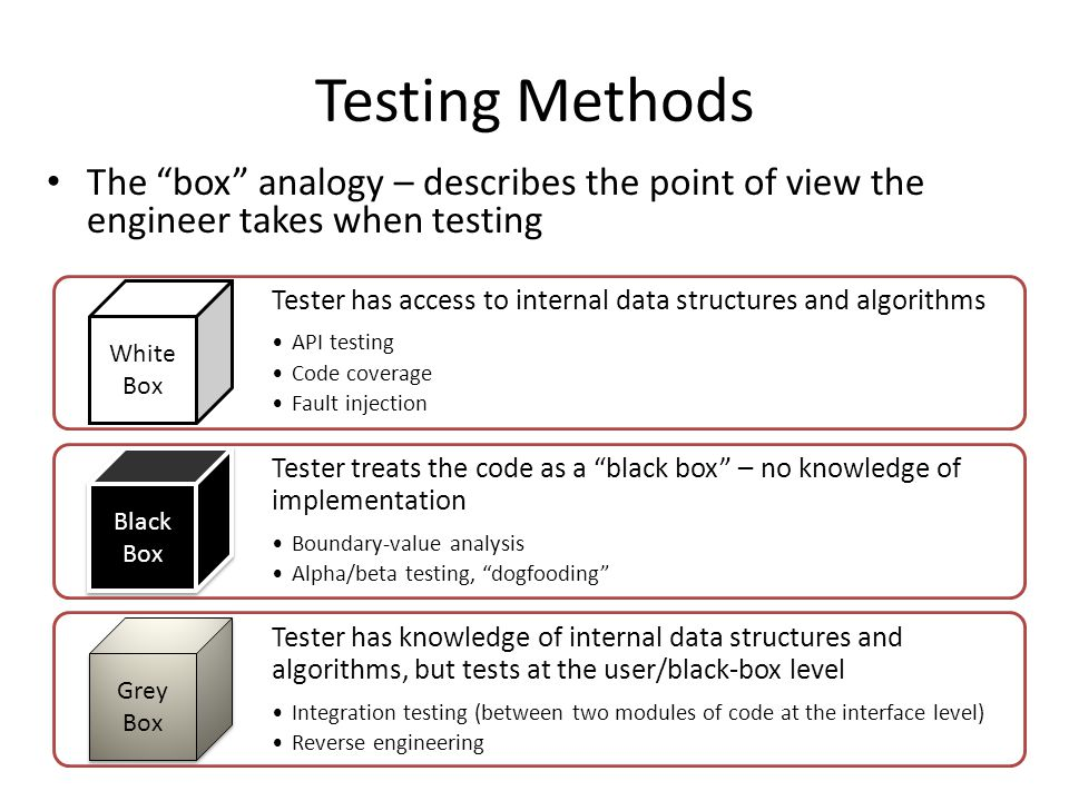 Testing Methods The box analogy – describes the point of view the engineer takes when testing Tester has access to internal data structures and algorithms API testing Code coverage Fault injection Tester treats the code as a black box – no knowledge of implementation Boundary-value analysis Alpha/beta testing, dogfooding Tester has knowledge of internal data structures and algorithms, but tests at the user/black-box level Integration testing (between two modules of code at the interface level) Reverse engineering White Box Black Box Grey Box