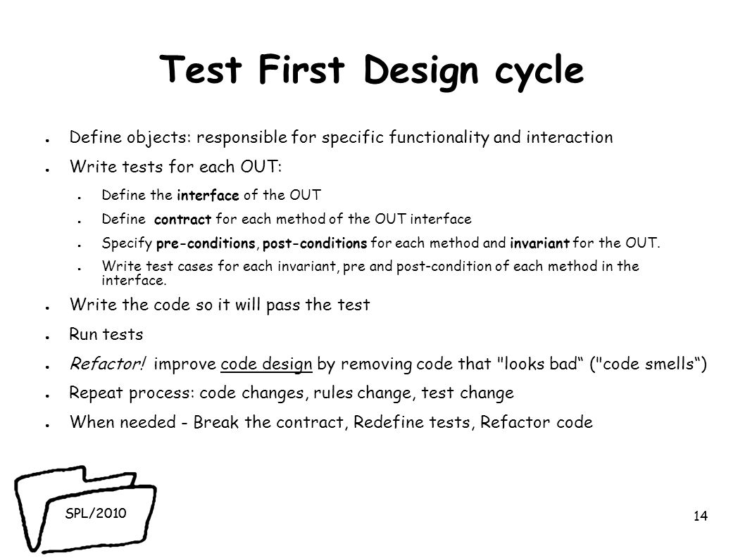 SPL/2010 Test First Design cycle Define objects: responsible for specific functionality and interaction Write tests for each OUT: Define the interface of the OUT Define contract for each method of the OUT interface Specify pre-conditions, post-conditions for each method and invariant for the OUT.