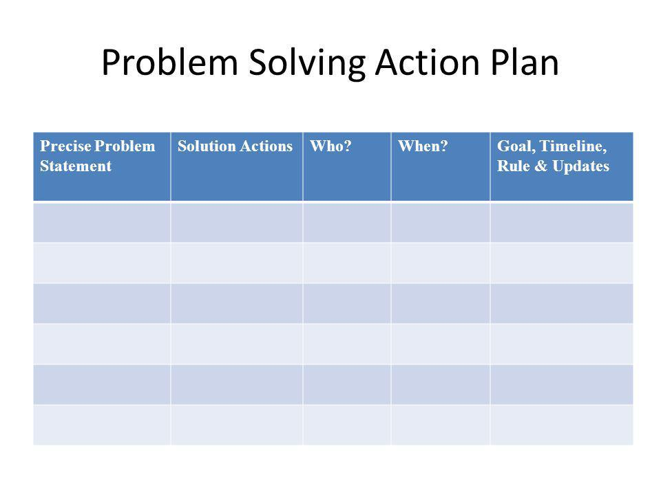Problem Solving Action Plan Precise Problem Statement Solution ActionsWho?When?Goal, Timeline, Rule & Updates