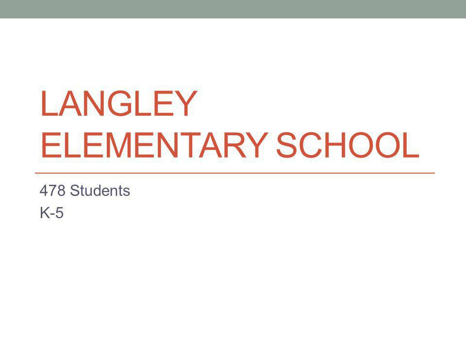 LANGLEY ELEMENTARY SCHOOL 478 Students K-5