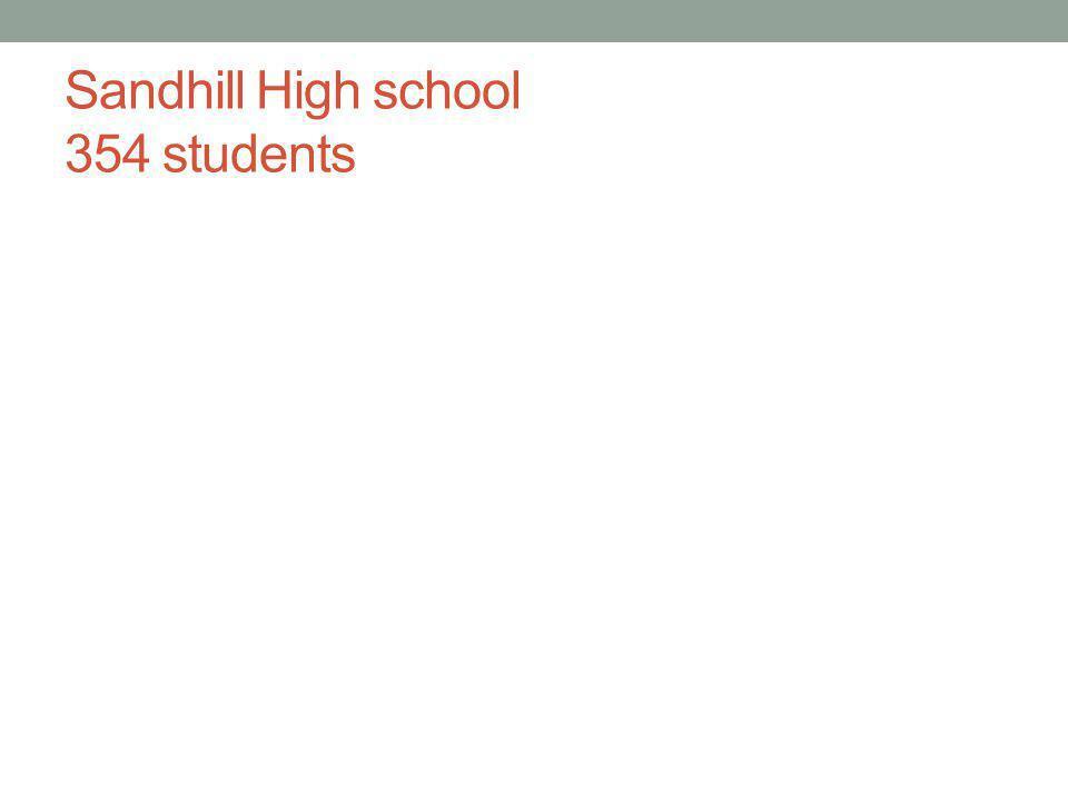 Sandhill High school 354 students