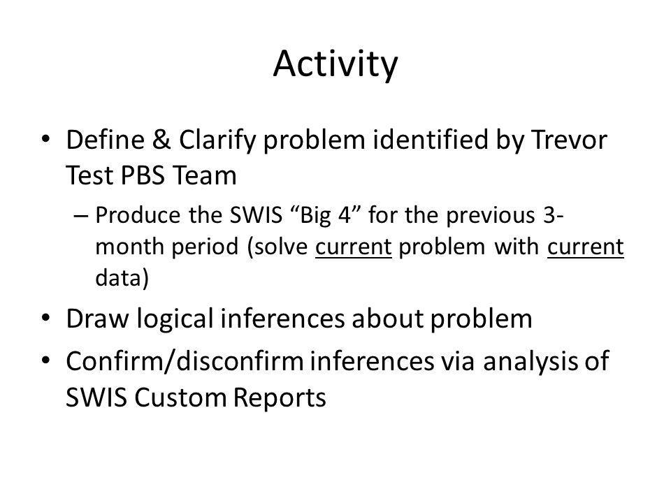 Activity Define & Clarify problem identified by Trevor Test PBS Team – Produce the SWIS Big 4 for the previous 3- month period (solve current problem