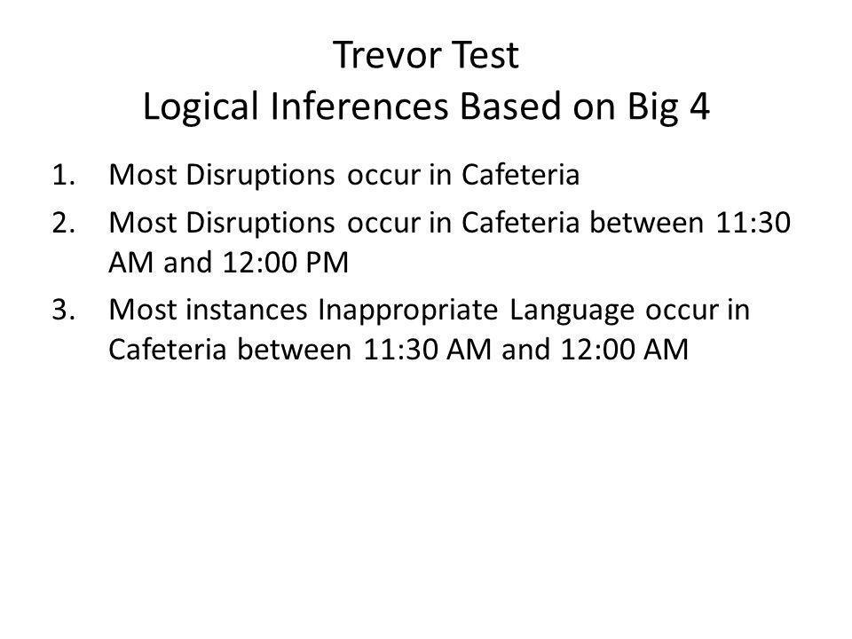 Trevor Test Logical Inferences Based on Big 4 1.Most Disruptions occur in Cafeteria 2.Most Disruptions occur in Cafeteria between 11:30 AM and 12:00 P