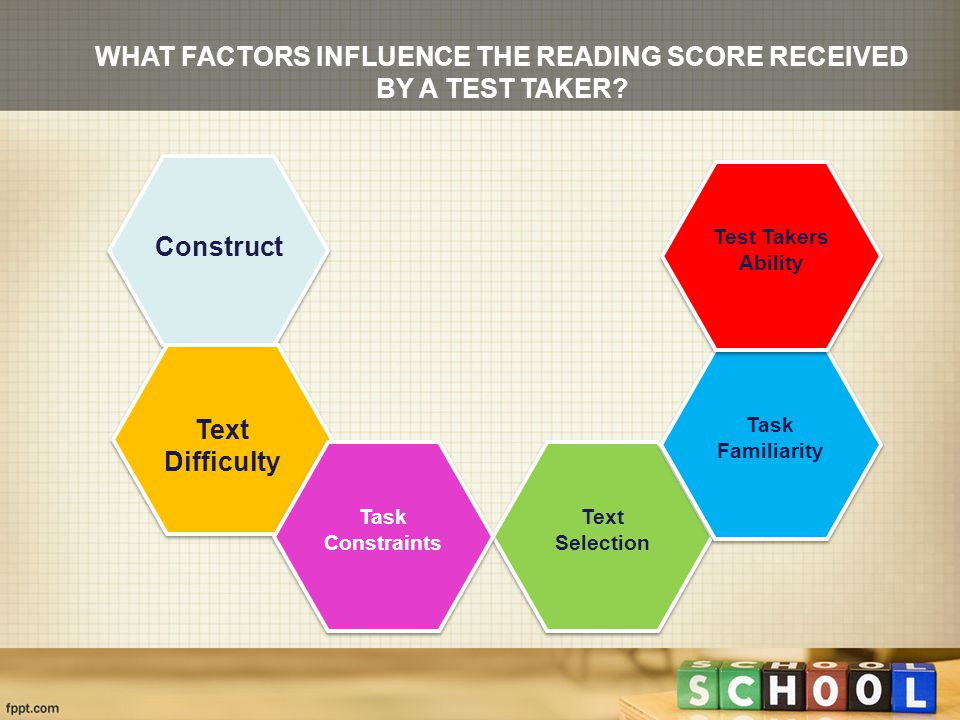 WHAT FACTORS INFLUENCE THE READING SCORE RECEIVED BY A TEST TAKER.