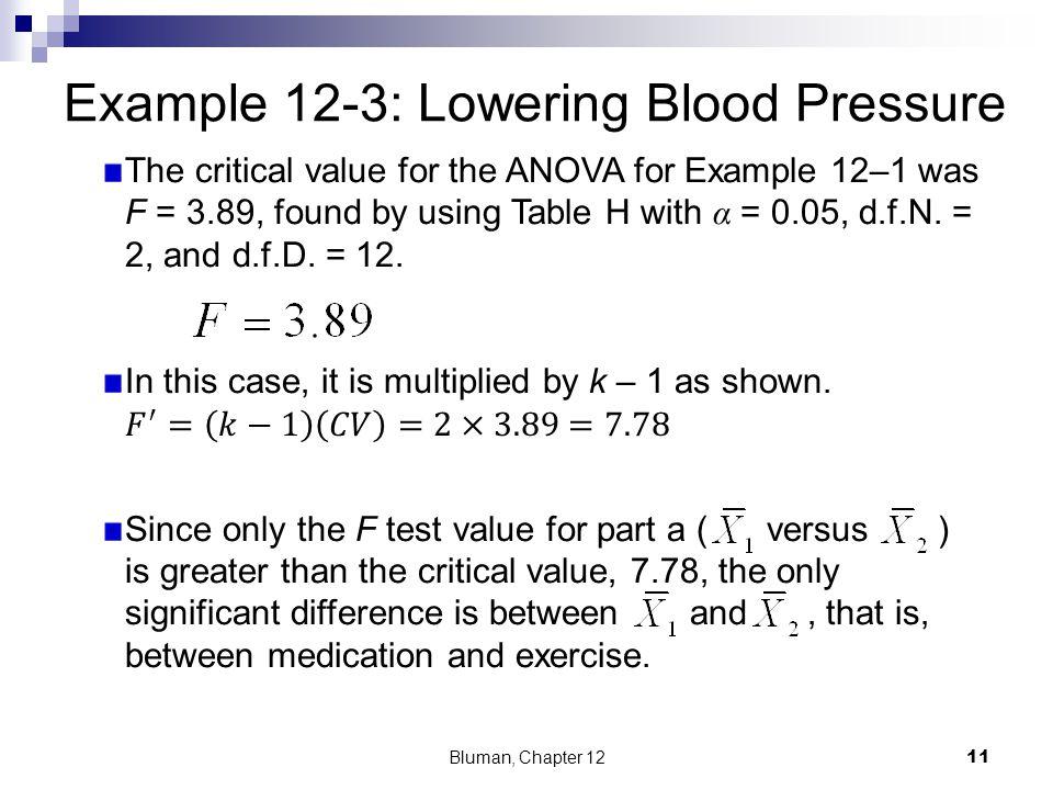 Example 12-3: Lowering Blood Pressure Bluman, Chapter 12 11