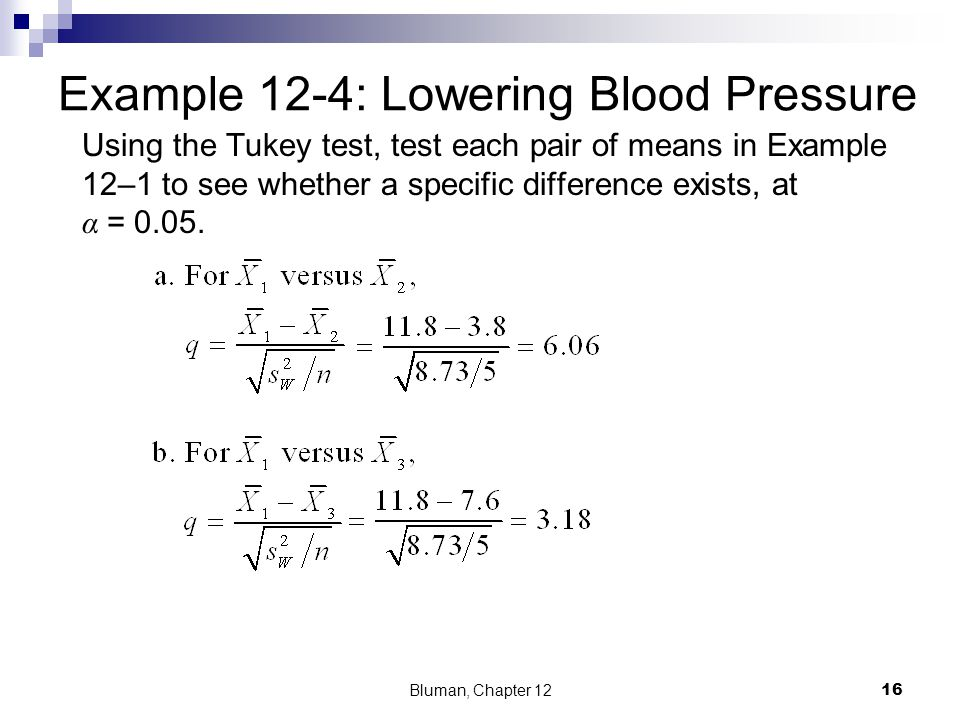 Example 12-4: Lowering Blood Pressure Using the Tukey test, test each pair of means in Example 12–1 to see whether a specific difference exists, at α