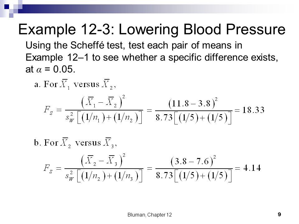 Example 12-3: Lowering Blood Pressure Using the Scheffé test, test each pair of means in Example 12–1 to see whether a specific difference exists, at