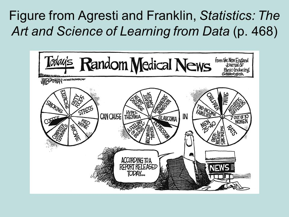 Figure from Agresti and Franklin, Statistics: The Art and Science of Learning from Data (p. 468)