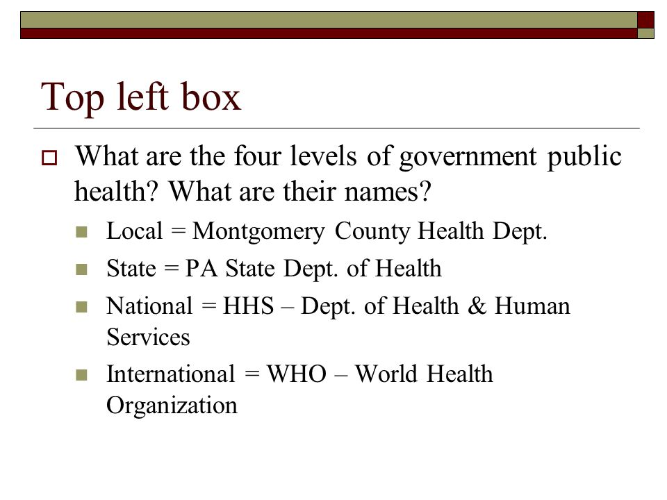 Top left box What are the four levels of government public health.