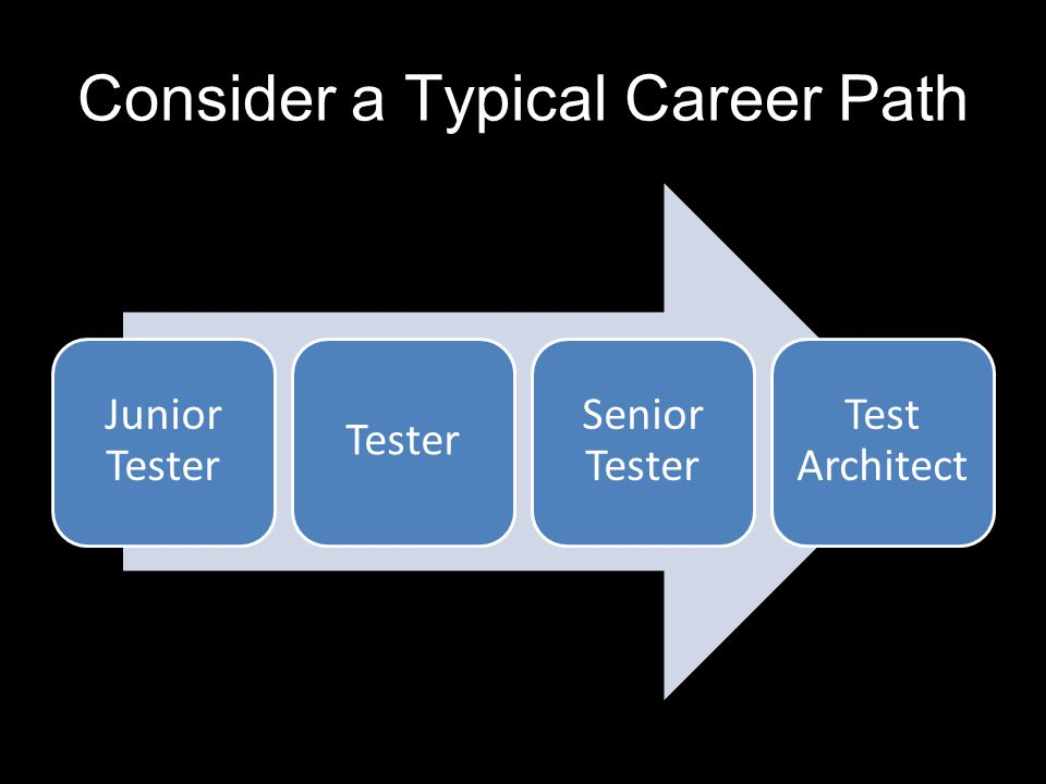Consider a Typical Career Path Junior Tester Tester Senior Tester Test Architect