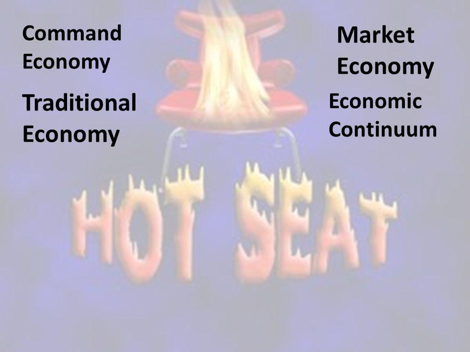Command Economy Market Economy Traditional Economy Economic Continuum