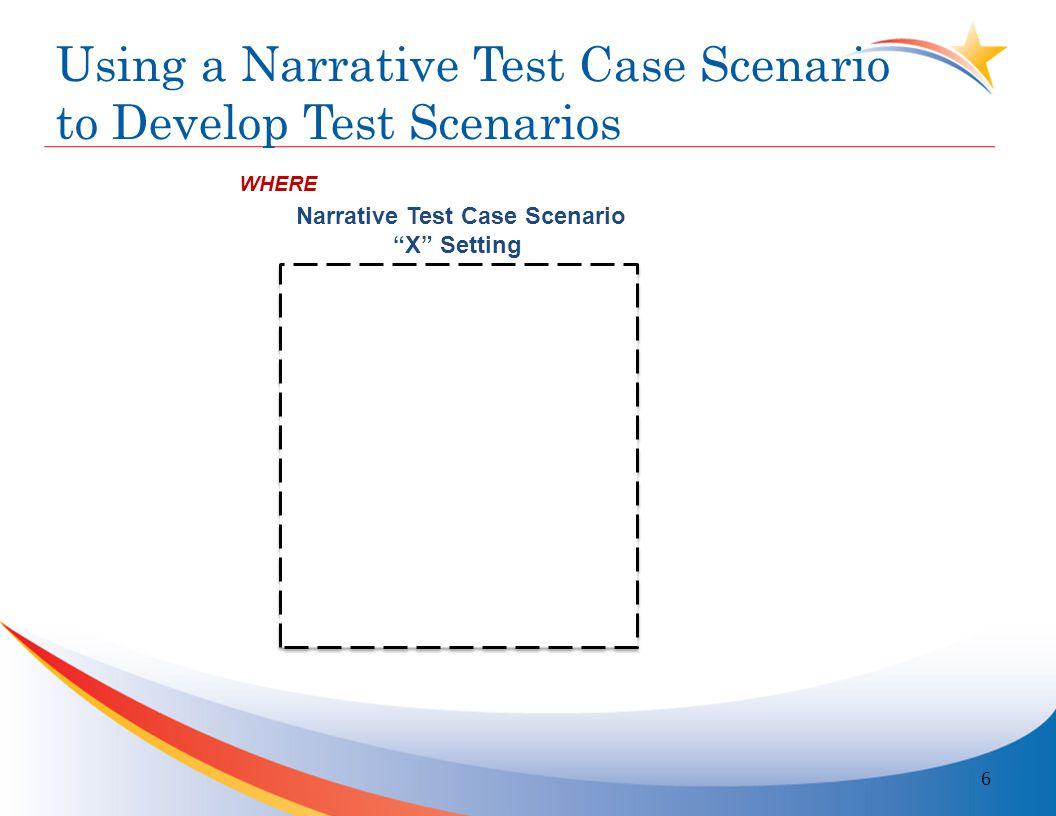 Using a Narrative Test Case Scenario – Extract Test Scenarios 7 EHR Interoperability: Intake Patient Intake Patient Interaction Ordering & Med Mgmt.
