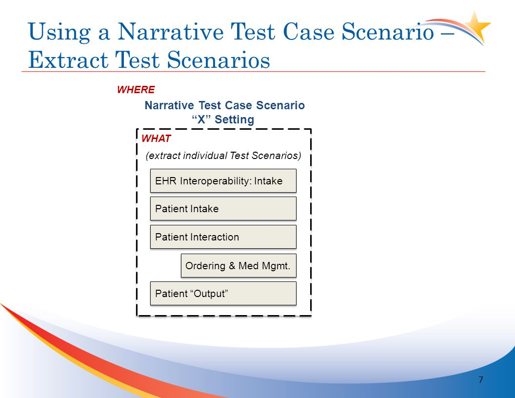 Using a Narrative Test Case Scenario – Extract Test Scenarios 7 EHR Interoperability: Intake Patient Intake Patient Interaction Ordering & Med Mgmt. P