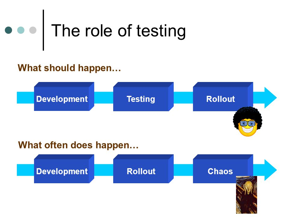 Types of testing Unit Test Does each piece work individually.