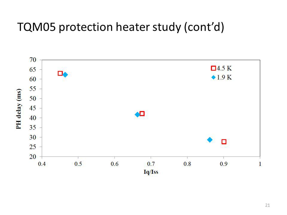 TQM05 protection heater study (contd) 21