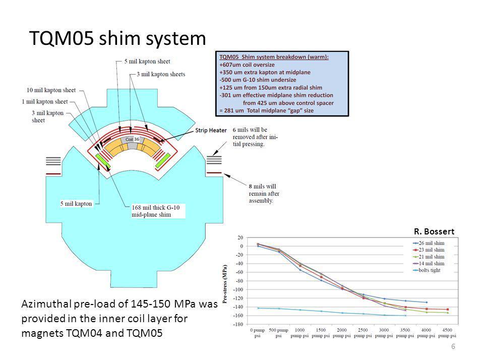 6 TQM05 shim system R.
