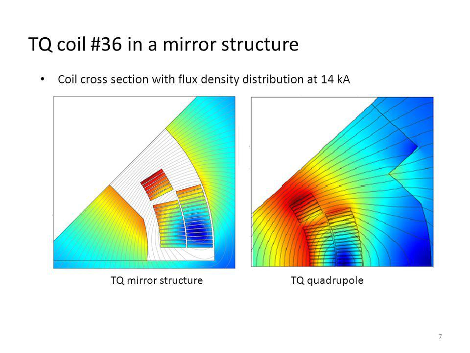 TQ coil #36 in a mirror structure Coil cross section with flux density distribution at 14 kA TQ mirror structureTQ quadrupole 7
