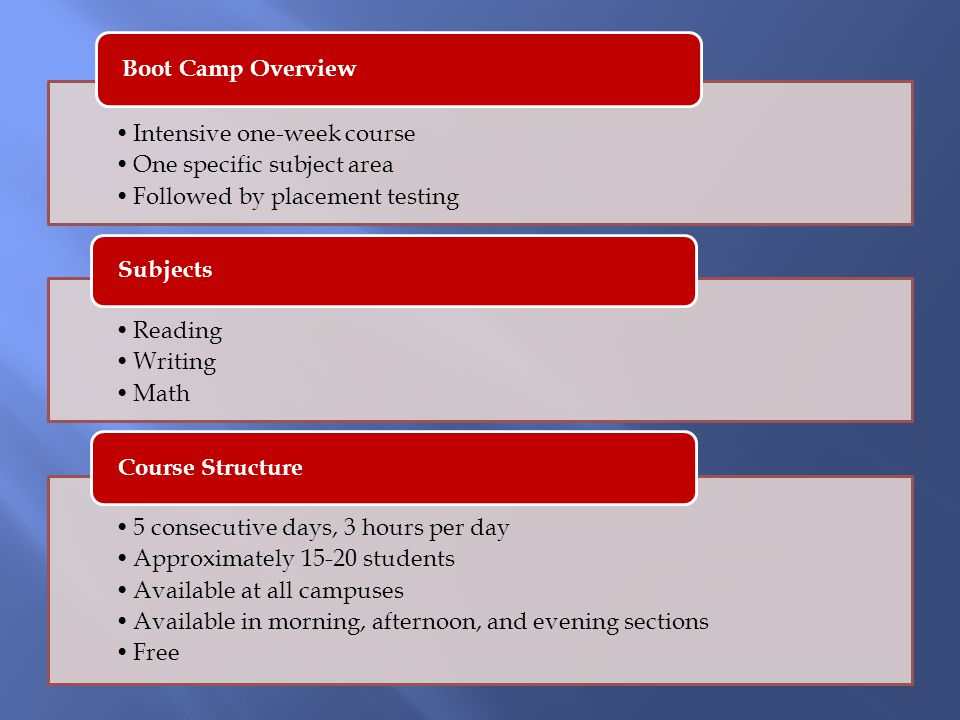 Intensive one-week course One specific subject area Followed by placement testing Boot Camp Overview Reading Writing Math Subjects 5 consecutive days, 3 hours per day Approximately students Available at all campuses Available in morning, afternoon, and evening sections Free Course Structure