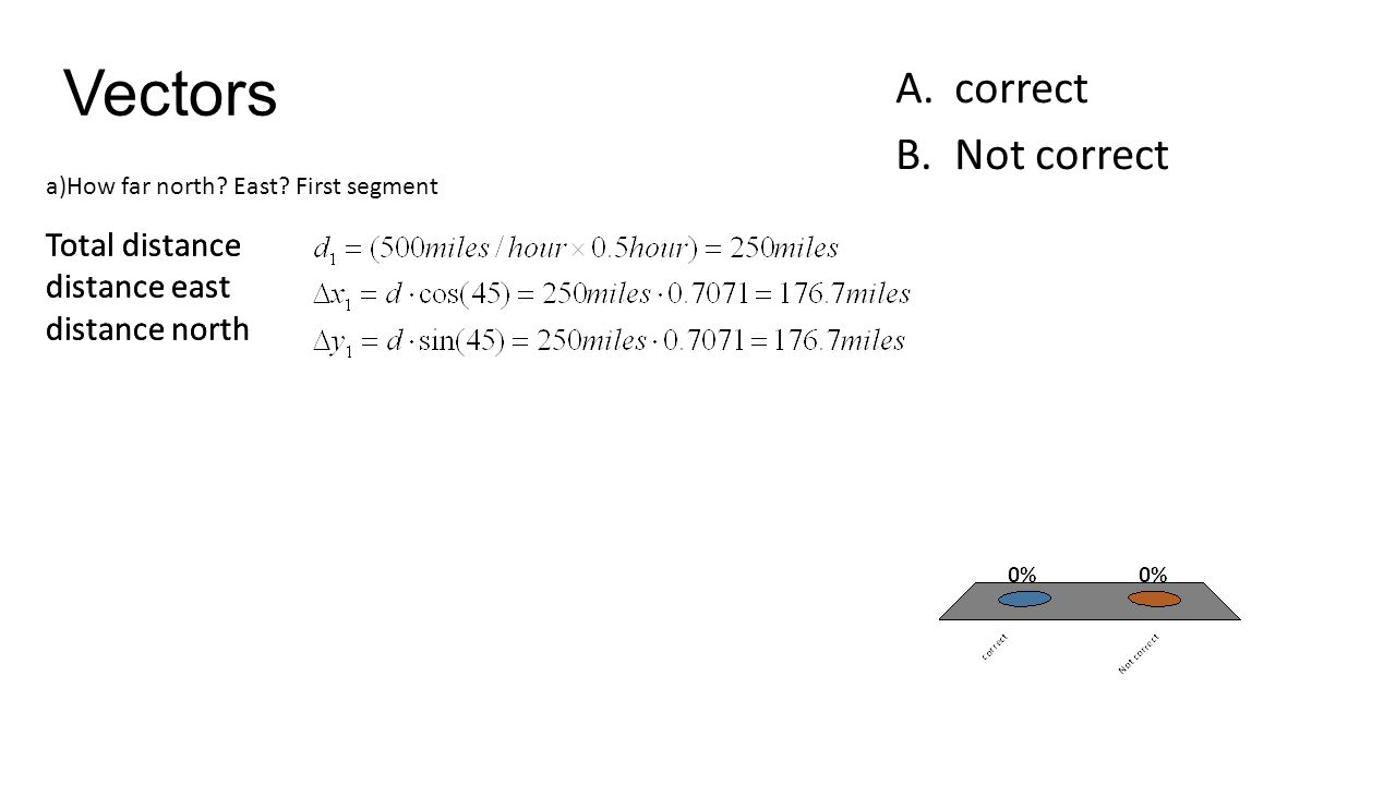 Vectors A.correct B.Not correct a)How far north. East.