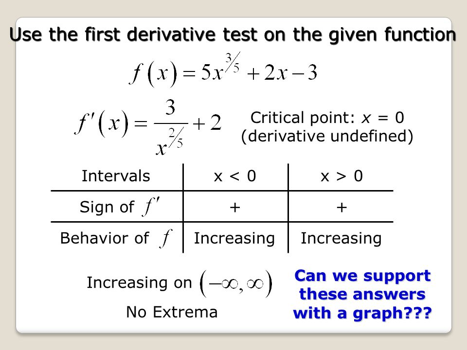 Use the first derivative test on the given function Critical point: x = 0 (derivative undefined) Intervals Sign of Behavior of x < 0 + Increasing x > 0 + Increasing Increasing on No Extrema Can we support these answers with a graph