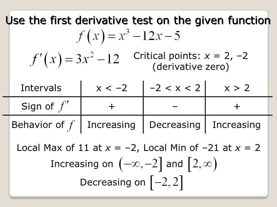 Use the first derivative test on the given function Critical points: x = 2, –2 (derivative zero) Intervals Sign of Behavior of x < –2 + Increasing –2 < x < 2 – Decreasing Increasing on and Local Max of 11 at x = –2, Local Min of –21 at x = 2 x > 2 + Increasing Decreasing on