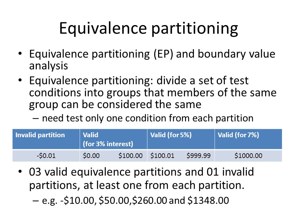 Boundary value analysis Testing at the boundaries between partitions.