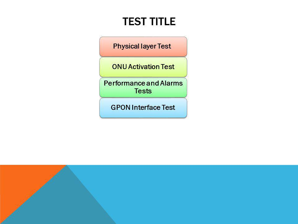 TEST TITLE Physical layer TestONU Activation Test Performance and Alarms Tests GPON Interface Test