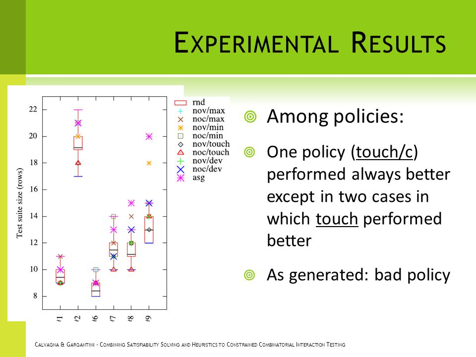E XPERIMENTAL R ESULTS C ALVAGNA & G ARGANTINI - C OMBINING S ATISFIABILITY S OLVING AND H EURISTICS TO C ONSTRAINED C OMBINATORIAL I NTERACTION T ESTING Among policies: One policy (touch/c) performed always better except in two cases in which touch performed better As generated: bad policy