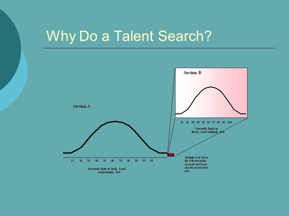 Why Do a Talent Search