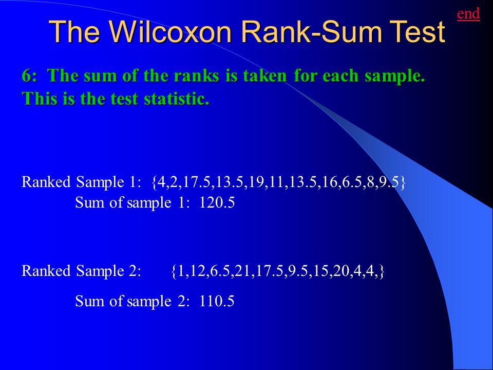 The Wilcoxon Rank-Sum Test Sum of sample 1: 120.5 Sum of sample 2: 110.5 Ranked Sample 1: {4,2,17.5,13.5,19,11,13.5,16,6.5,8,9.5} Ranked Sample 2:{1,1