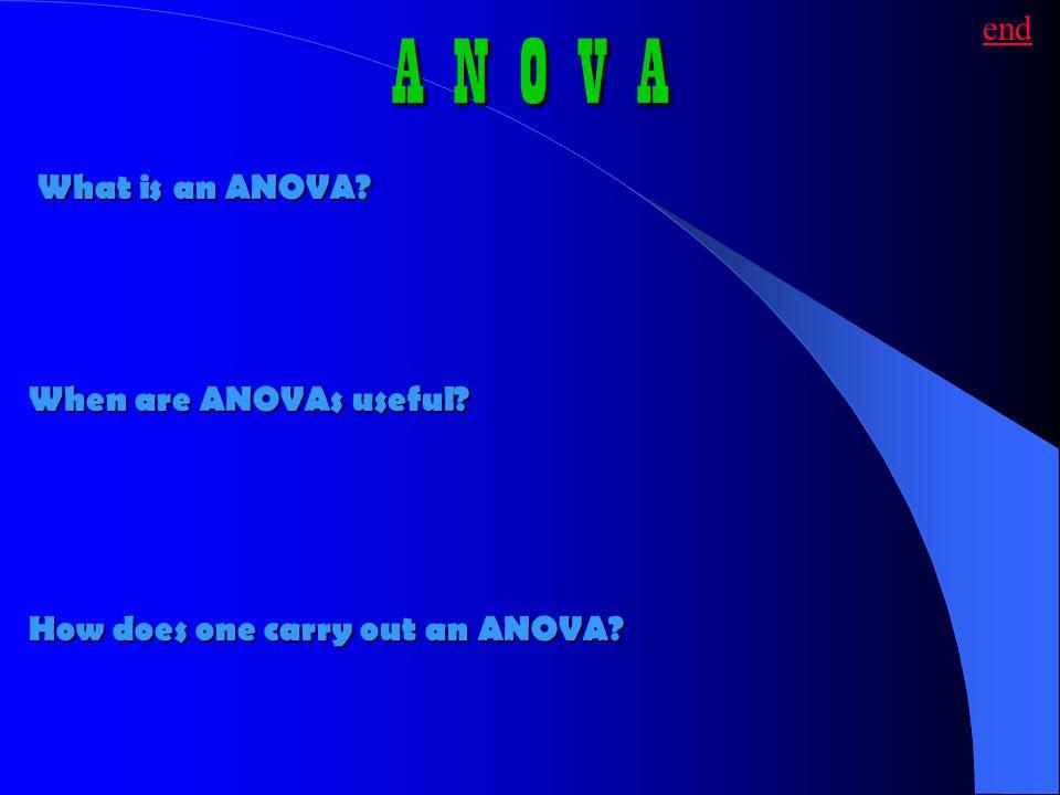 A N O V A What is an ANOVA? How does one carry out an ANOVA? When are ANOVAs useful? end