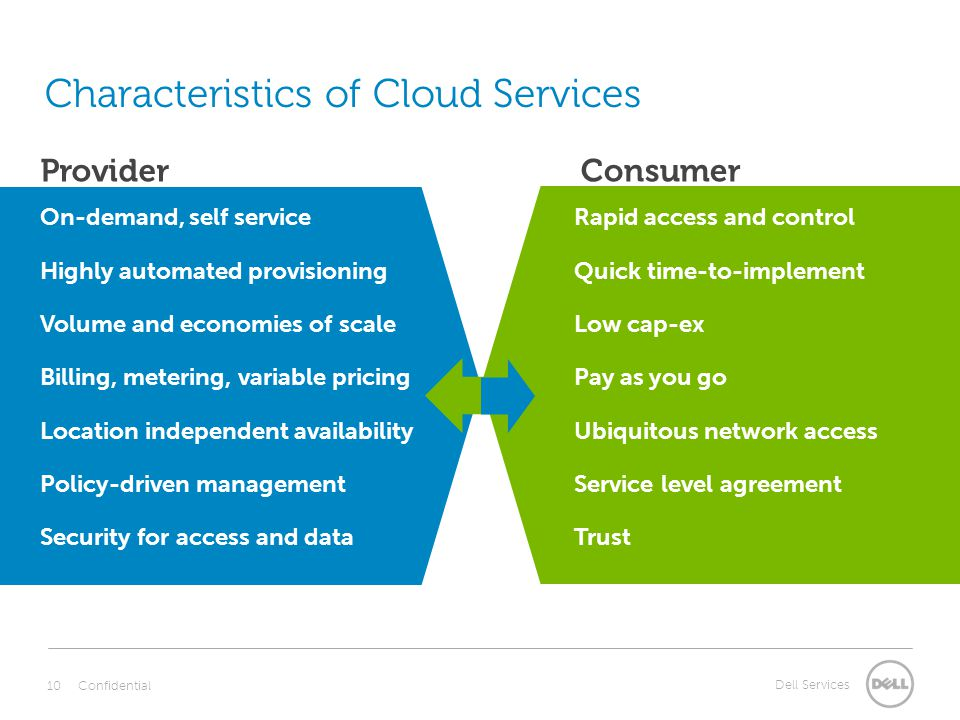 Dell Services Characteristics of Cloud Services ProviderConsumer On-demand, self service Highly automated provisioning Volume and economies of scale Billing, metering, variable pricing Location independent availability Policy-driven management Security for access and data Rapid access and control Quick time-to-implement Low cap-ex Pay as you go Ubiquitous network access Service level agreement Trust Confidential 10
