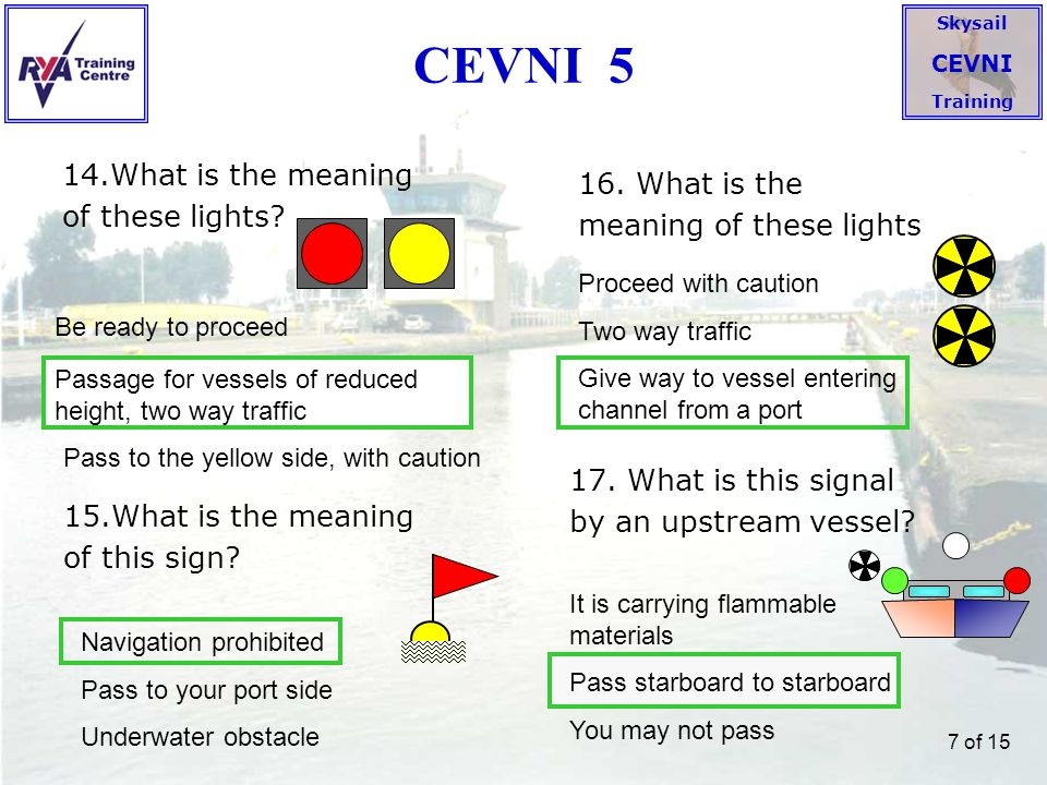 Skysail CEVNI Training 8 of 15 CEVNI 5 18.What is the meaning of these lights.