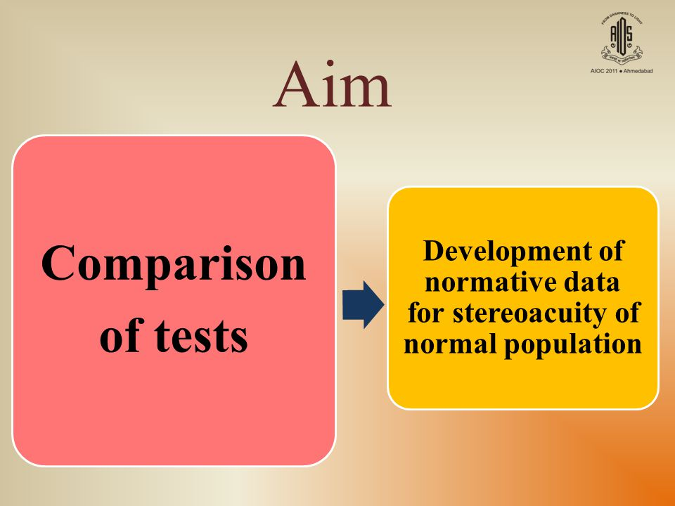Aim Comparison of tests Development of normative data for stereoacuity of normal population