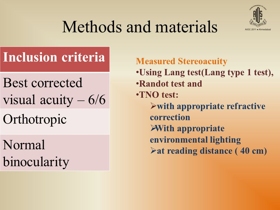Methods and materials Inclusion criteria Best corrected visual acuity – 6/6 Orthotropic Normal binocularity Measured Stereoacuity Using Lang test(Lang type 1 test), Randot test and TNO test: with appropriate refractive correction With appropriate environmental lighting at reading distance ( 40 cm)