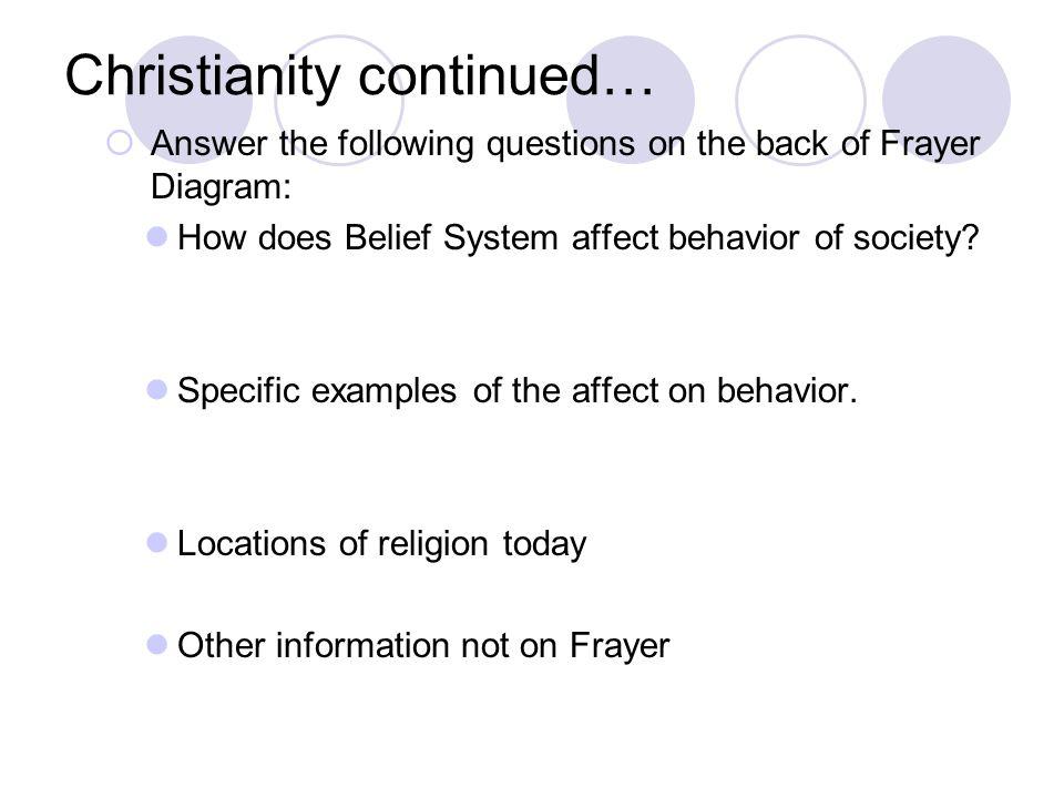 Christianity Frayer Diagram Frayer Diagram for the religion Christian - ity Essential Characteristics Non-Essential Characteristics Examples Non-Examp