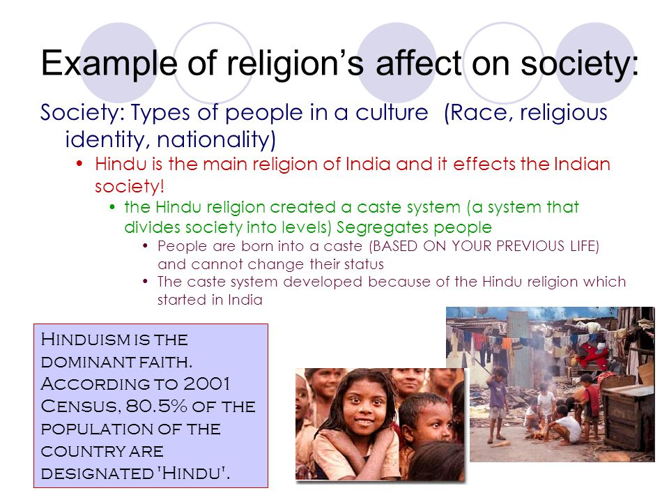 Group Activity When group is done we will teach each other. This is the following order for teaching: Hinduism Buddhism Islam Judaism Christianity