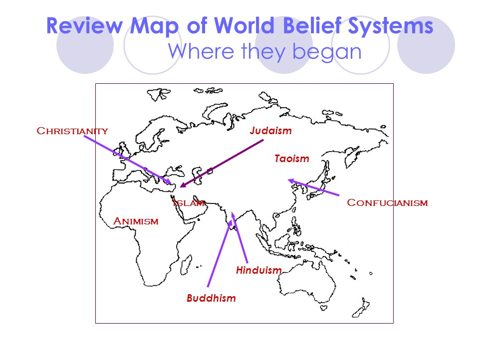 Review Vocabulary (do not copy) Religion – gives people guidance and keeps order in a society. It is the way a culture express their beliefs. Cultural