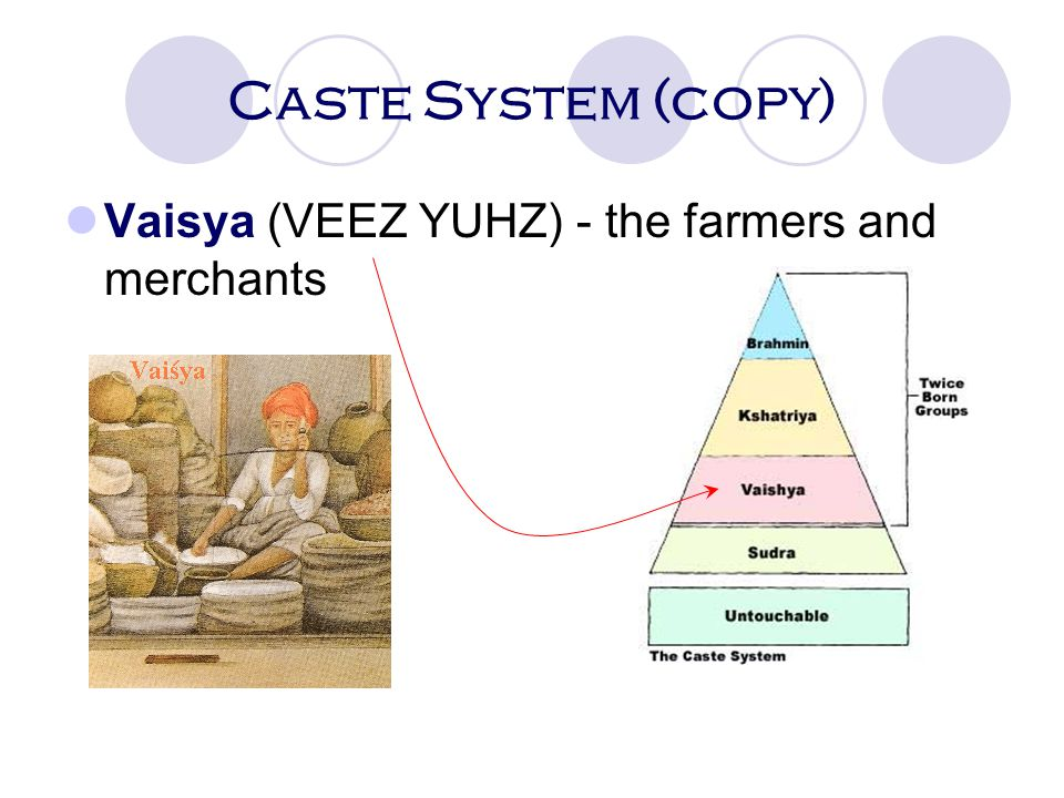 Brahmin – the priests, teachers, and judges. Kshatriya (KUH SHAT REE YUHZ) - the warrior caste. Caste System (copy triangle with names on left)