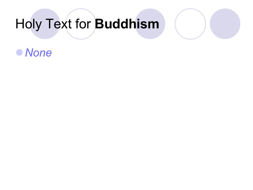 Belief System: Buddhism Originated in India Eventually moved out of India