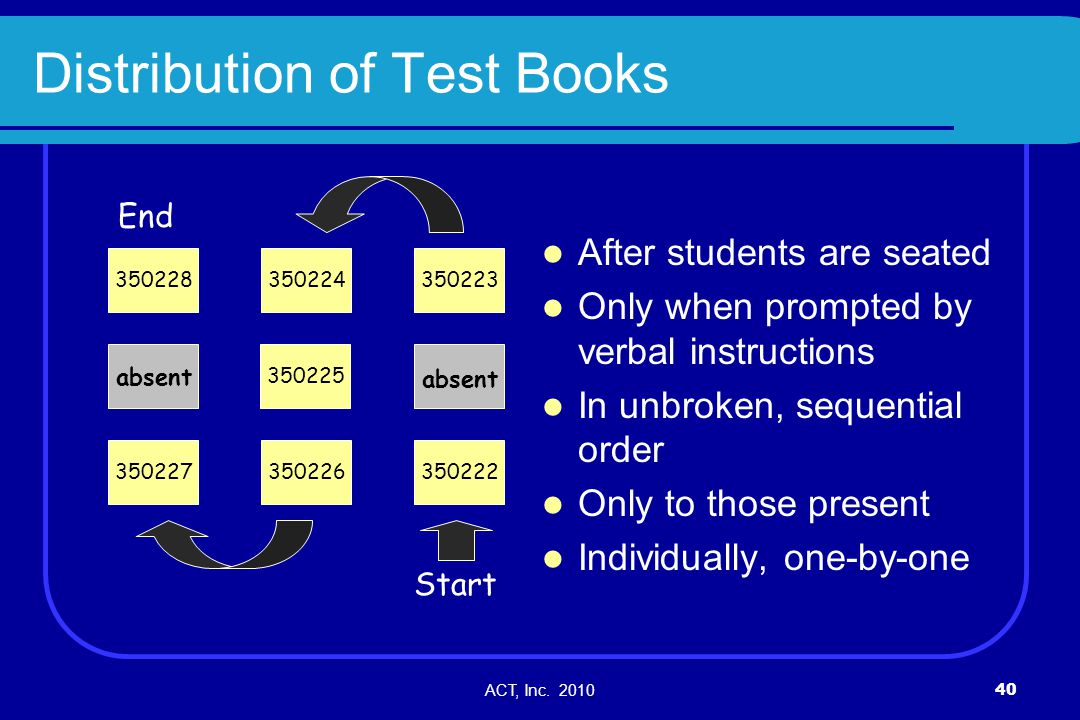 ACT, Inc. 201040 Distribution of Test Books After students are seated Only when prompted by verbal instructions In unbroken, sequential order Only to