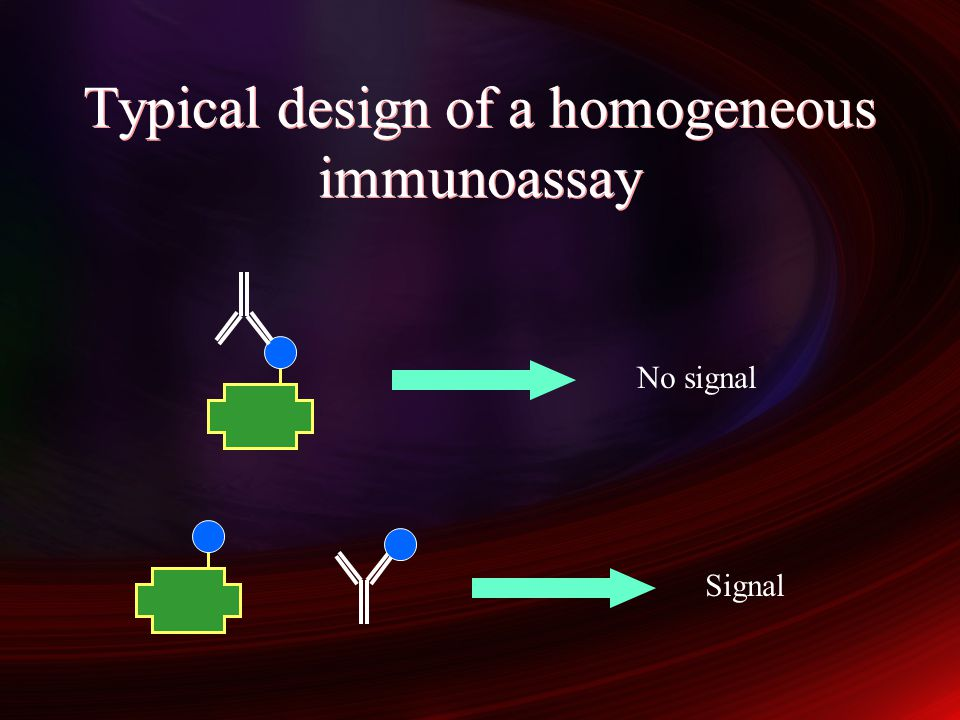 Enzyme-multiplied immunoassay technique (EMIT) Developed by Syva Corporation (Palo Alto, CA) in 1970s--now owned by Behring Diagnostics Offered an alternative to RIA or HPLC for measuring therapeutic drugs Sparked the widespread use of TDM Adaptable to virtually any chemistry analyzer Has both quantitative (TDM) and qualitative (DAU) applications; forensic drug testing is the most common use of the EMIT methods Developed by Syva Corporation (Palo Alto, CA) in 1970s--now owned by Behring Diagnostics Offered an alternative to RIA or HPLC for measuring therapeutic drugs Sparked the widespread use of TDM Adaptable to virtually any chemistry analyzer Has both quantitative (TDM) and qualitative (DAU) applications; forensic drug testing is the most common use of the EMIT methods