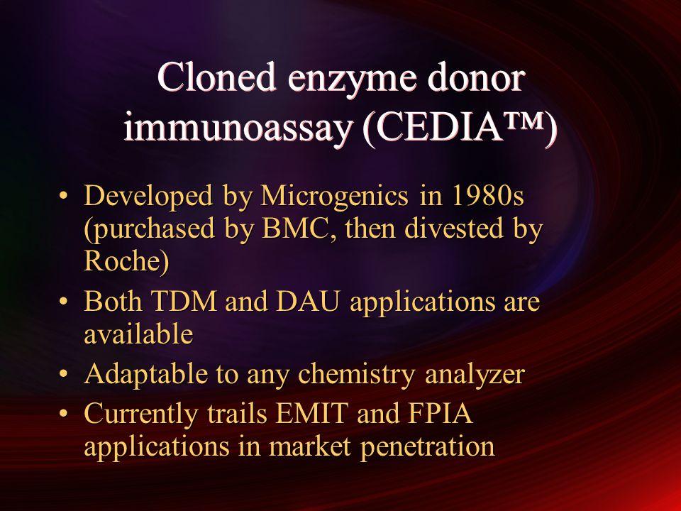 Cloned enzyme donor Donor Acceptor Monomer (inactive) Active tetramer Spontaneous -Galactosidase