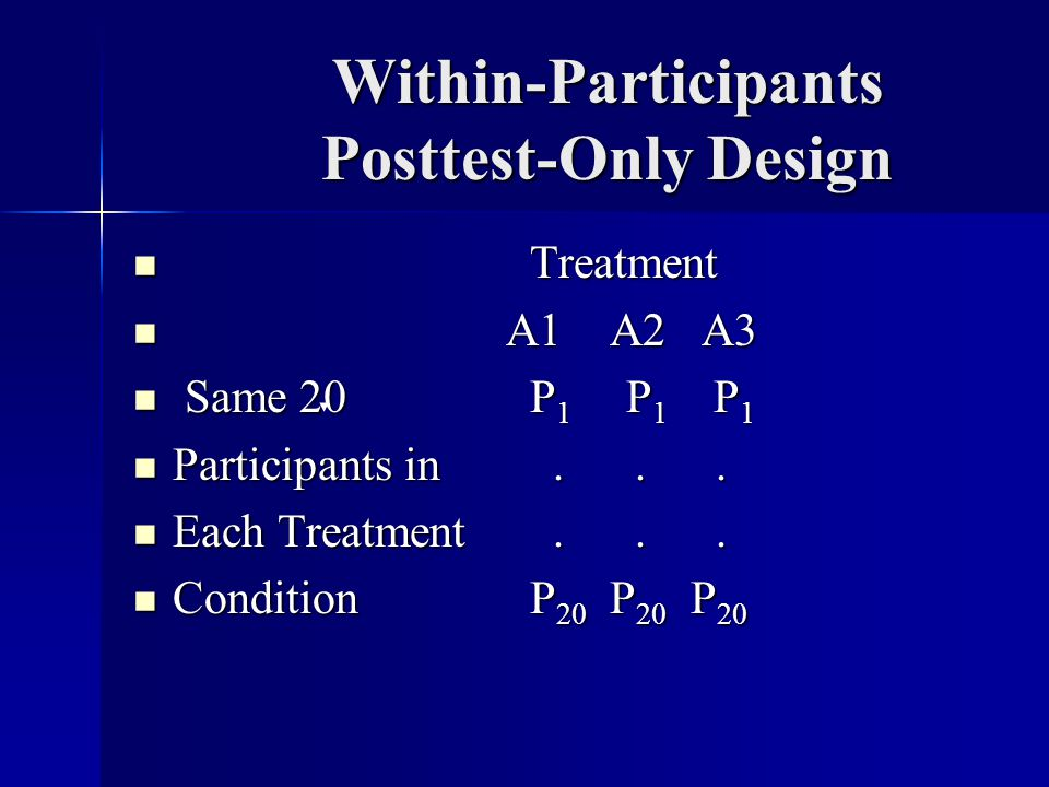 Within-Participants Posttest-Only Design Treatment Treatment A1 A2 A3 A1 A2 A3 Same 20 P 1 P 1 P 1 Same 20 P 1 P 1 P 1 Participants in...