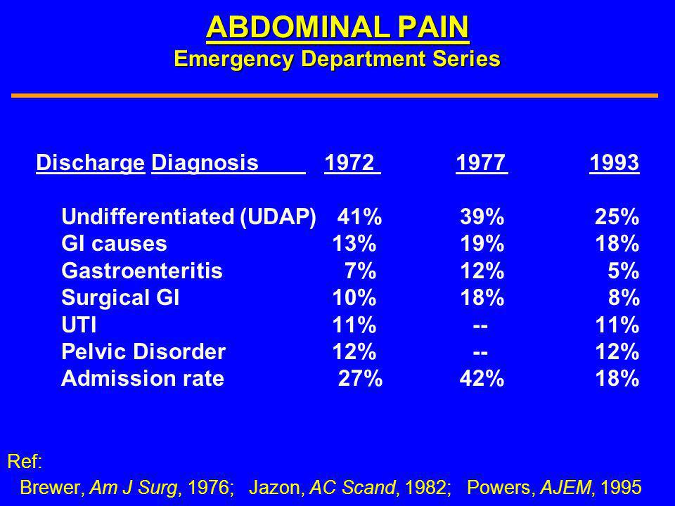 ABDOMINAL PAIN Emergency Department Series Discharge Diagnosis 1972 1977 1993 Undifferentiated (UDAP) 41% 39% 25% GI causes 13% 19% 18% Gastroenteriti